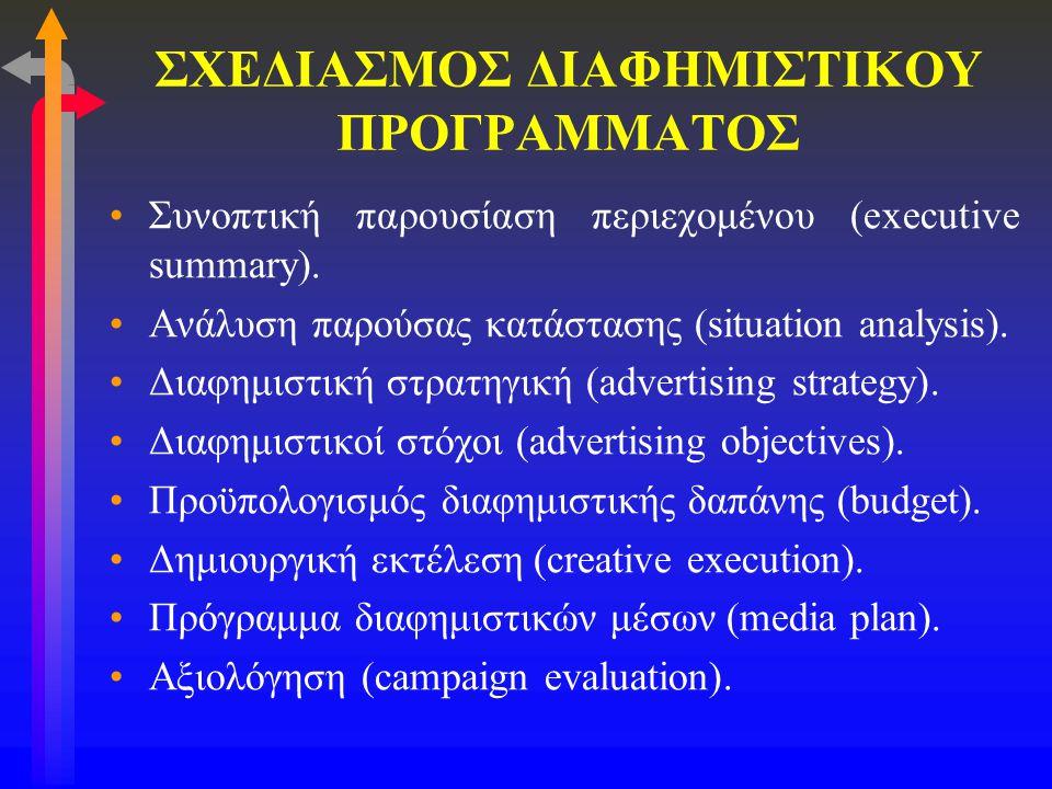 ΣΧΕΔΙΑΣΜΟΣ ΔΙΑΦΗΜΙΣΤΙΚΟΥ ΠΡΟΓΡΑΜΜΑΤΟΣ Συνοπτική παρουσίαση περιεχομένου (executive summary). Ανάλυση παρούσας κατάστασης (situation analysis). Διαφημι