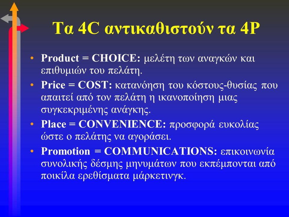 Τα 4C αντικαθιστούν τα 4P Product = CHOICE: μελέτη των αναγκών και επιθυμιών του πελάτη. Price = COST: κατανόηση του κόστους-θυσίας που απαιτεί από το