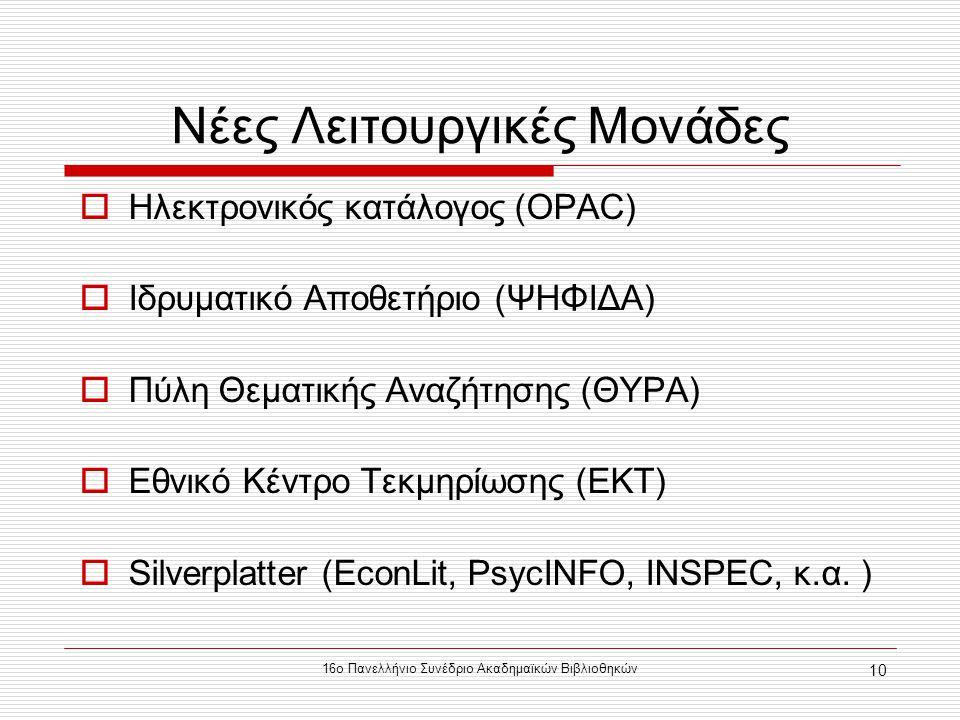 16ο Πανελλήνιο Συνέδριο Ακαδημαϊκών Βιβλιοθηκών 10 Νέες Λειτουργικές Μονάδες  Ηλεκτρονικός κατάλογος (OPAC)  Ιδρυματικό Αποθετήριο (ΨΗΦΙΔΑ)  Πύλη Θεματικής Αναζήτησης (ΘΥΡΑ)  Εθνικό Κέντρο Τεκμηρίωσης (ΕΚΤ)  Silverplatter (EconLit, PsycINFO, INSPEC, κ.α.