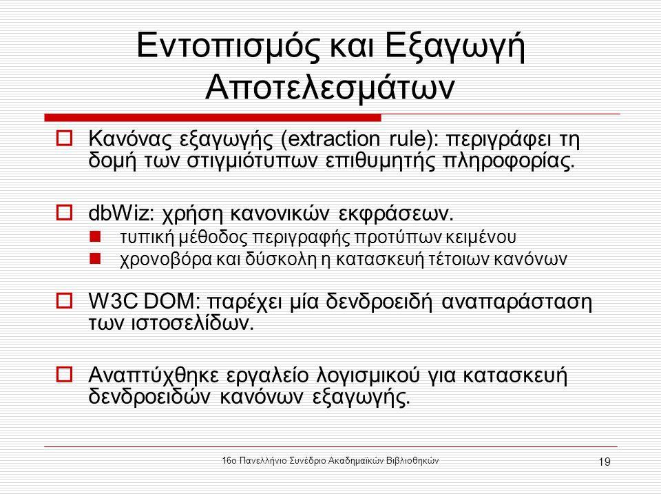 16ο Πανελλήνιο Συνέδριο Ακαδημαϊκών Βιβλιοθηκών 19 Εντοπισμός και Εξαγωγή Αποτελεσμάτων  Κανόνας εξαγωγής (extraction rule): περιγράφει τη δομή των στιγμιότυπων επιθυμητής πληροφορίας.