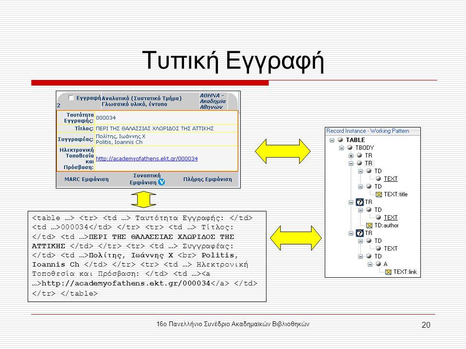16ο Πανελλήνιο Συνέδριο Ακαδημαϊκών Βιβλιοθηκών 20 Τυπική Εγγραφή Ταυτότητα Εγγραφής: 000034 Τίτλος: ΠΕΡΙ ΤΗΣ ΘΑΛΑΣΣΙΑΣ ΧΛΩΡΙΔΟΣ ΤΗΣ ΑΤΤΙΚΗΣ Συγγραφέα