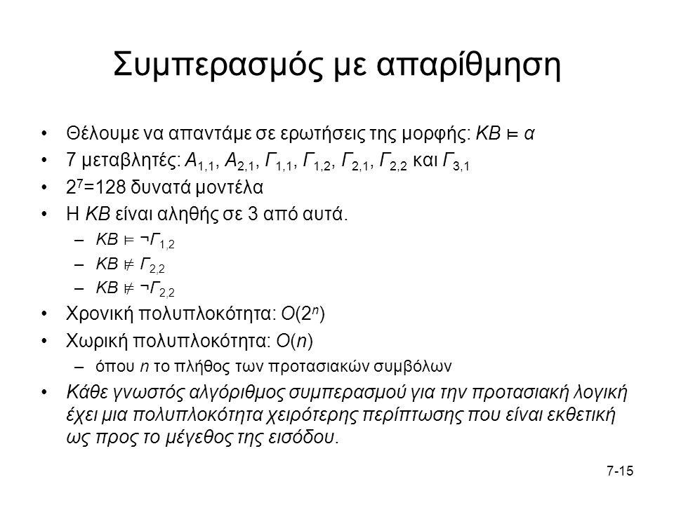 7-15 Συμπερασμός με απαρίθμηση Θέλουμε να απαντάμε σε ερωτήσεις της μορφής: KB ⊨ α 7 μεταβλητές: Α 1,1, Α 2,1, Γ 1,1, Γ 1,2, Γ 2,1, Γ 2,2 και Γ 3,1 2 7 =128 δυνατά μοντέλα Η ΚΒ είναι αληθής σε 3 από αυτά.