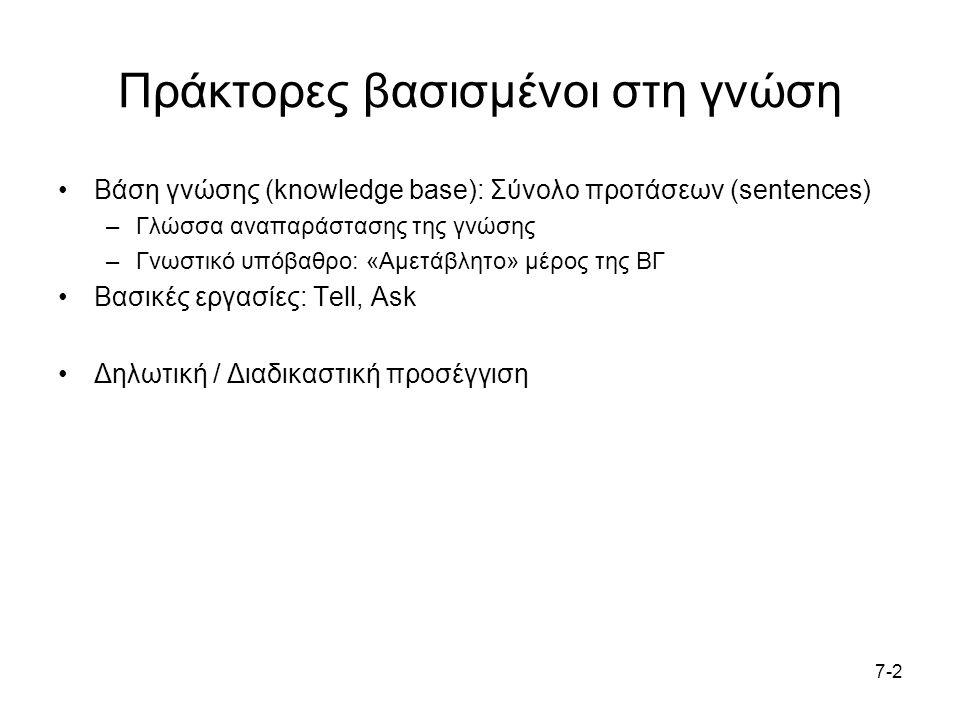 7-27-2 Πράκτορες βασισμένοι στη γνώση Βάση γνώσης (knowledge base): Σύνολο προτάσεων (sentences) –Γλώσσα αναπαράστασης της γνώσης –Γνωστικό υπόβαθρο: «Αμετάβλητο» μέρος της ΒΓ Βασικές εργασίες: Tell, Ask Δηλωτική / Διαδικαστική προσέγγιση