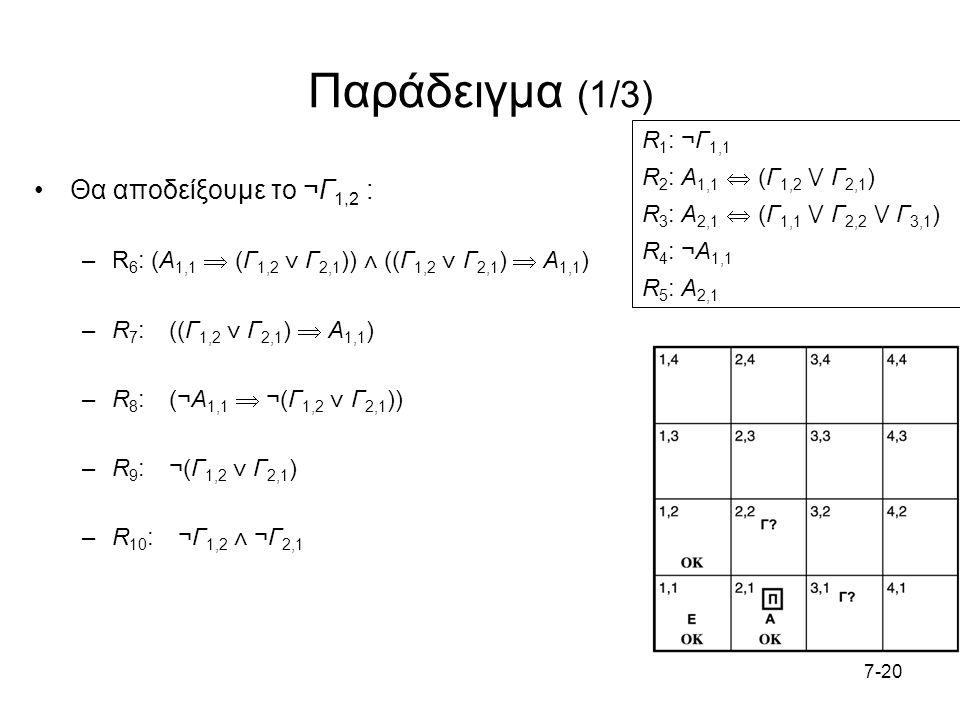 7-20 Παράδειγμα (1/3) Θα αποδείξουμε το ¬Γ 1,2 : –R 6 : (Α 1,1  (Γ 1,2 ⋁ Γ 2,1 )) ⋀ ((Γ 1,2 ⋁ Γ 2,1 )  Α 1,1 ) –R 7 : ((Γ 1,2 ⋁ Γ 2,1 )  Α 1,1 ) –R 8 : (¬Α 1,1  ¬(Γ 1,2 ⋁ Γ 2,1 )) –R 9 : ¬(Γ 1,2 ⋁ Γ 2,1 ) –R 10 : ¬Γ 1,2 ⋀ ¬Γ 2,1 R 1 : ¬Γ 1,1 R 2 : Α 1,1  (Γ 1,2 ⋁ Γ 2,1 ) R 3 : Α 2,1  (Γ 1,1 ⋁ Γ 2,2 ⋁ Γ 3,1 ) R 4 : ¬Α 1,1 R 5 : Α 2,1