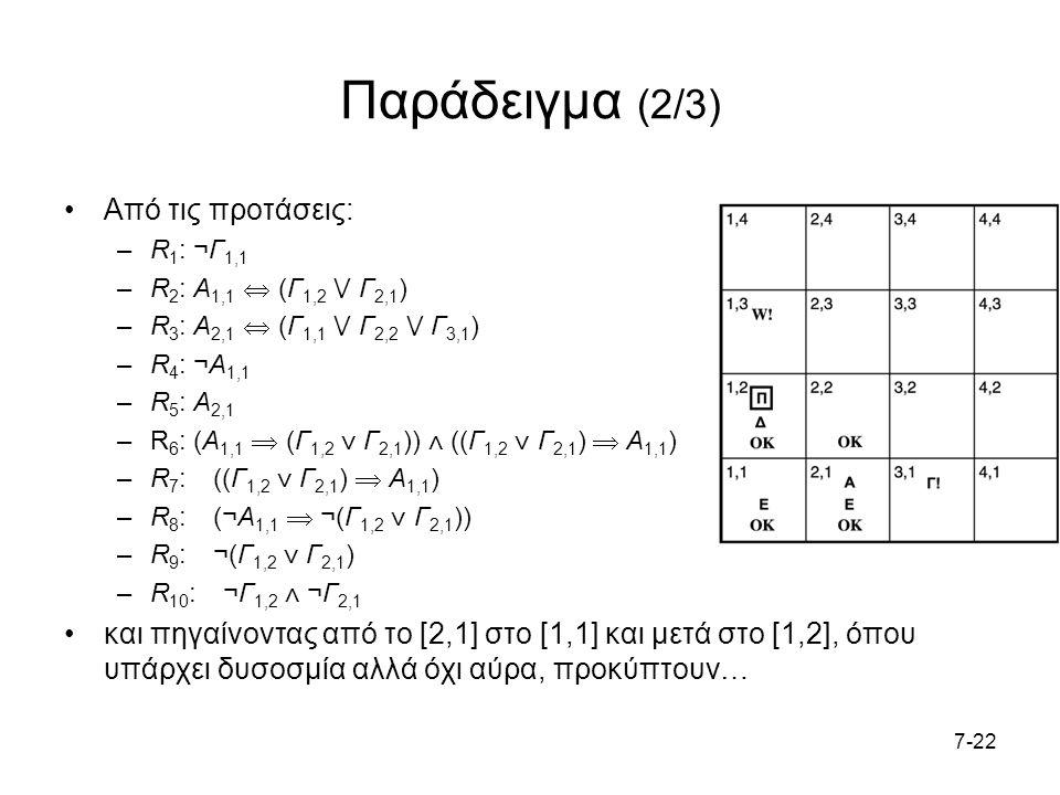 7-22 Παράδειγμα (2/3) Από τις προτάσεις: –R 1 : ¬Γ 1,1 –R 2 : Α 1,1  (Γ 1,2 ⋁ Γ 2,1 ) –R 3 : Α 2,1  (Γ 1,1 ⋁ Γ 2,2 ⋁ Γ 3,1 ) –R 4 : ¬Α 1,1 –R 5 : Α 2,1 –R 6 : (Α 1,1  (Γ 1,2 ⋁ Γ 2,1 )) ⋀ ((Γ 1,2 ⋁ Γ 2,1 )  Α 1,1 ) –R 7 : ((Γ 1,2 ⋁ Γ 2,1 )  Α 1,1 ) –R 8 : (¬Α 1,1  ¬(Γ 1,2 ⋁ Γ 2,1 )) –R 9 : ¬(Γ 1,2 ⋁ Γ 2,1 ) –R 10 : ¬Γ 1,2 ⋀ ¬Γ 2,1 και πηγαίνοντας από το [2,1] στο [1,1] και μετά στο [1,2], όπου υπάρχει δυσοσμία αλλά όχι αύρα, προκύπτουν…