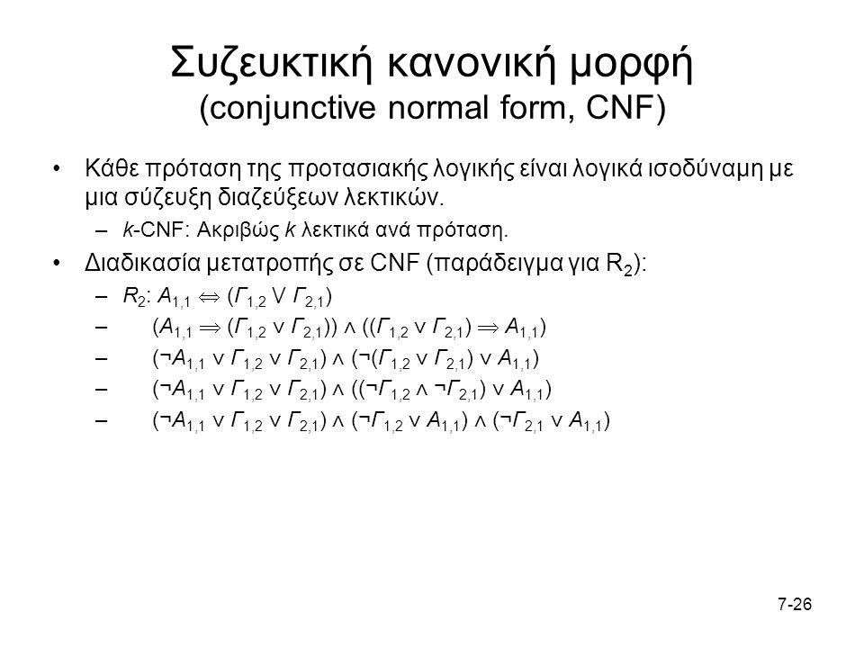 7-26 Συζευκτική κανονική μορφή (conjunctive normal form, CNF) Κάθε πρόταση της προτασιακής λογικής είναι λογικά ισοδύναμη με μια σύζευξη διαζεύξεων λεκτικών.