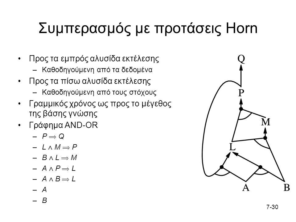 7-30 Συμπερασμός με προτάσεις Horn Προς τα εμπρός αλυσίδα εκτέλεσης –Καθοδηγούμενη από τα δεδομένα Προς τα πίσω αλυσίδα εκτέλεσης –Καθοδηγούμενη από τους στόχους Γραμμικός χρόνος ως προς το μέγεθος της βάσης γνώσης Γράφημα AND-OR –P  Q –L ⋀ M  P –B ⋀ L  M –A ⋀ P  L –A ⋀ B  L –A –B