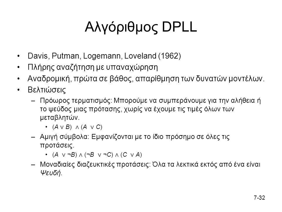 7-32 Αλγόριθμος DPLL Davis, Putman, Logemann, Loveland (1962) Πλήρης αναζήτηση με υπαναχώρηση Αναδρομική, πρώτα σε βάθος, απαρίθμηση των δυνατών μοντέλων.