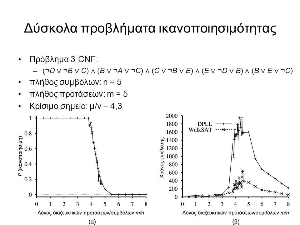 7-34 Δύσκολα προβλήματα ικανοποιησιμότητας Πρόβλημα 3-CNF: –(¬D ⋁ ¬B ⋁ C) ⋀ (B ⋁ ¬A ⋁ ¬C) ⋀ (C ⋁ ¬B ⋁ E) ⋀ (E ⋁ ¬D ⋁ B) ⋀ (B ⋁ E ⋁ ¬C) πλήθος συμβόλων: n = 5 πλήθος προτάσεων: m = 5 Κρίσιμο σημείο: μ/ν = 4,3