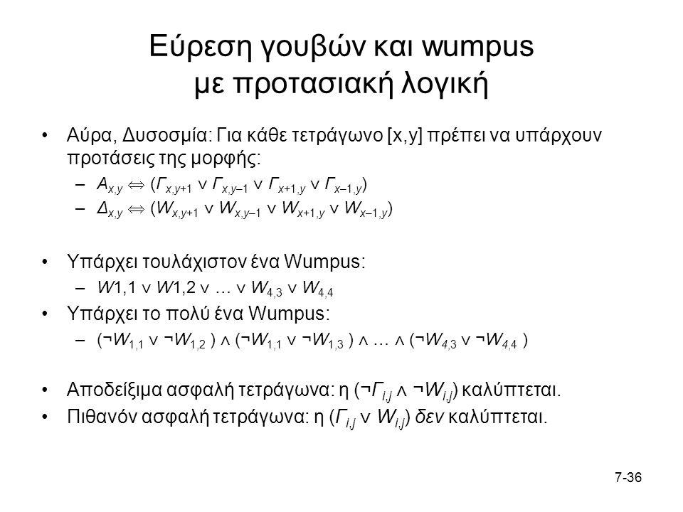 7-36 Εύρεση γουβών και wumpus με προτασιακή λογική Αύρα, Δυσοσμία: Για κάθε τετράγωνο [x,y] πρέπει να υπάρχουν προτάσεις της μορφής: –Α x,y  (Γ x,y+1 ⋁ Γ x,y–1 ⋁ Γ x+1,y ⋁ Γ x–1,y ) –Δ x,y  (W x,y+1 ⋁ W x,y–1 ⋁ W x+1,y ⋁ W x–1,y ) Υπάρχει τουλάχιστον ένα Wumpus: –W1,1 ⋁ W1,2 ⋁ … ⋁ W 4,3 ⋁ W 4,4 Υπάρχει το πολύ ένα Wumpus: –(¬W 1,1 ⋁ ¬W 1,2 ) ⋀ (¬W 1,1 ⋁ ¬W 1,3 ) ⋀ … ⋀ (¬W 4,3 ⋁ ¬W 4,4 ) Αποδείξιμα ασφαλή τετράγωνα: η (¬Γ i,j ⋀ ¬W i,j ) καλύπτεται.