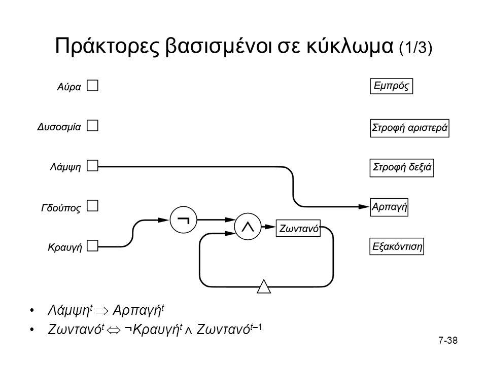 7-38 Πράκτορες βασισμένοι σε κύκλωμα (1/3) Λάμψη t  Αρπαγή t Ζωντανό t  ¬Κραυγή t ⋀ Ζωντανό t–1