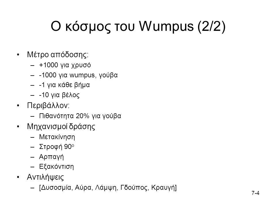 7-47-4 Ο κόσμος του Wumpus (2/2) Μέτρο απόδοσης: –+1000 για χρυσό –-1000 για wumpus, γούβα –-1 για κάθε βήμα –-10 για βέλος Περιβάλλον: –Πιθανότητα 20% για γούβα Μηχανισμοί δράσης –Μετακίνηση –Στροφή 90 ο –Αρπαγή –Εξακόντιση Αντιλήψεις –[Δυσοσμία, Αύρα, Λάμψη, Γδούπος, Κραυγή]