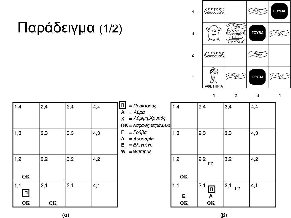 7-16 Λογική ισοδυναμία (α ⋀ β)  (β ⋀ α) αντιμεταθετικότητα του ⋀ (α ⋁ β)  (β ⋁ α) αντιμεταθετικότητα του ⋁ ((α ⋀ β) ⋀ γ)  (α ⋀ (β ⋀ γ)) προσεταιριστικότητα του ⋀ ((α ⋁ β) ⋁ γ)  (α ⋁ (β ⋁ γ)) προσεταιριστικότητα του ⋁ ¬(¬α)  α απαλοιφή διπλής άρνησης (α  β)  (¬β  ¬α) αντιθετοαντιστροφή (α  β)  (¬α ⋁ β) απαλοιφή συνεπαγωγής (α  β)  ((α  β) ⋀ (β  α) απαλοιφή αμφίδρομης υποθετικής πρότασης ¬(α ⋀ β)  (¬α ⋁ ¬β) νόμος De Morgan ¬(α ⋁ β)  (¬α ⋀ ¬β) νόμος De Morgan (α ⋀ (β ⋁ γ))  ((α ⋀ β) ⋁ (a ⋀ γ)) επιμεριστικότητα του ⋀ ως προς το ⋁ (α ⋁ (β ⋀ γ))  ((α ⋁ β) ⋀ (a ⋁ γ)) επιμεριστικότητα του ⋁ ως προς το ⋀