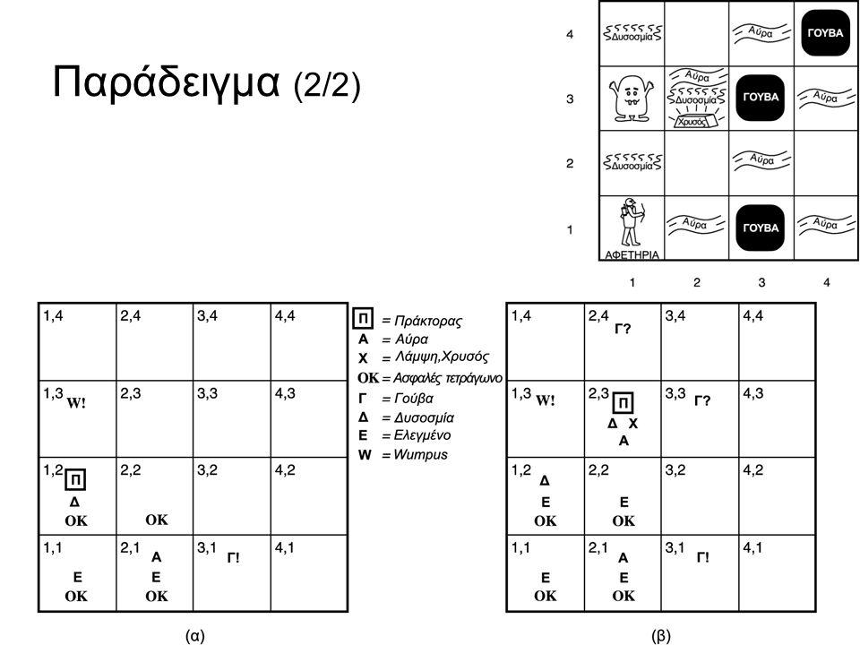 7-37 Θέση, προσανατολισμός, ενέργειες Δεν μπορούν να χρησιμοποιηθούν προτάσεις της μορφής: –Θ 1,1 ⋀ Βλέπει_δεξιά ⋀ Εμπρός  Θ 2,1 Ξεχωριστά σύμβολα για κάθε χρονική στιγμή: –Θ 1 1,1 ⋀ Βλέπει_δεξιά 1 ⋀ Εμπρός 1  Θ 2 2,1 –Βλέπει_δεξιά 1 ⋀ Στροφή_αριστερά 1  Βλέπει_επάνω 2 Γενικότερα, για κάθε χρονική στιγμή t θα πρέπει να υπάρχει πρόταση: –Θ t x,y ⋀ Βλέπει_δεξιά t ⋀ Εμπρός t  Θ t+1 x+1,y