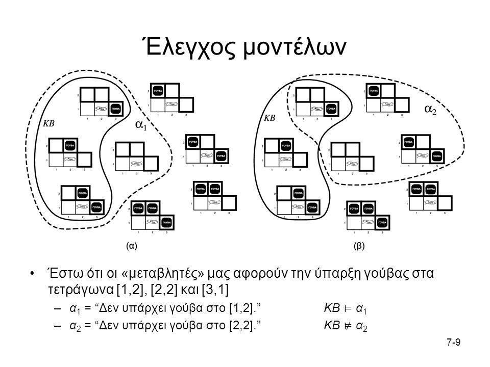 7-97-9 Έλεγχος μοντέλων Έστω ότι οι «μεταβλητές» μας αφορούν την ύπαρξη γούβας στα τετράγωνα [1,2], [2,2] και [3,1] –α 1 = Δεν υπάρχει γούβα στο [1,2]. KB ⊨ α 1 –α 2 = Δεν υπάρχει γούβα στο [2,2]. KB ⊭ α 2