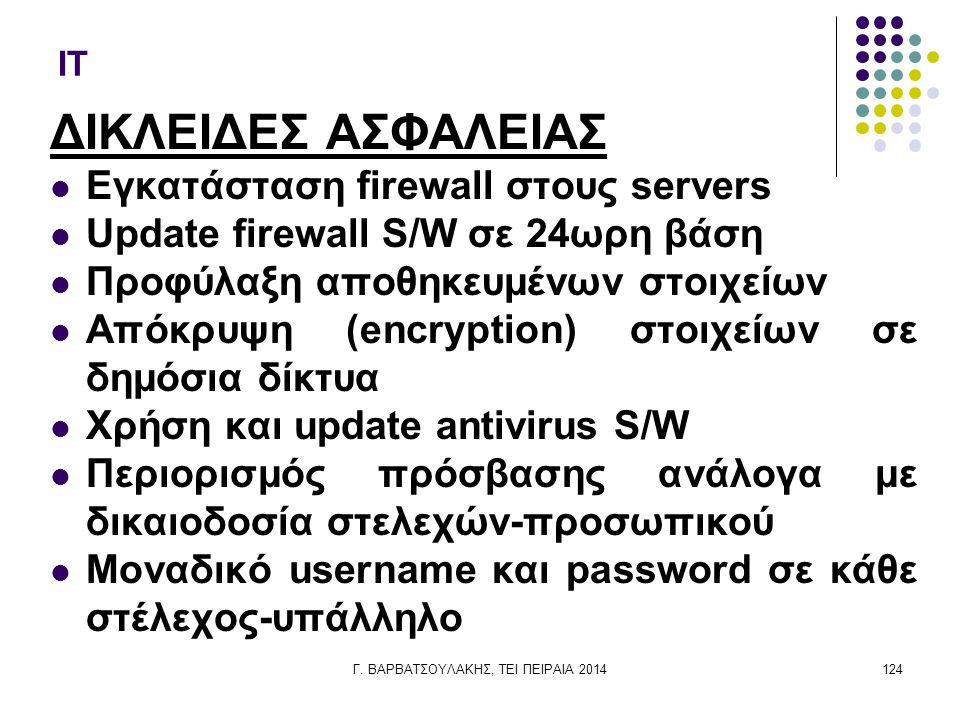 Γ. ΒΑΡΒΑΤΣΟΥΛΑΚΗΣ, ΤΕΙ ΠΕΙΡΑΙΑ 2014124 IT ΔΙΚΛΕΙΔΕΣ ΑΣΦΑΛΕΙΑΣ Εγκατάσταση firewall στους servers Update firewall S/W σε 24ωρη βάση Προφύλαξη αποθηκευμ