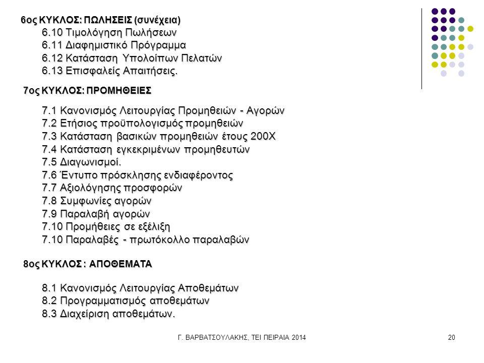 Γ. ΒΑΡΒΑΤΣΟΥΛΑΚΗΣ, ΤΕΙ ΠΕΙΡΑΙΑ 201420 6ος ΚΥΚΛΟΣ: ΠΩΛΗΣΕΙΣ (συνέχεια) 6ος ΚΥΚΛΟΣ: ΠΩΛΗΣΕΙΣ (συνέχεια) 6.10 Τιμολόγηση Πωλήσεων 6.11 Διαφημιστικό Πρόγρ