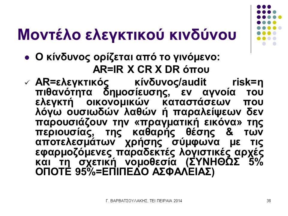 Γ. ΒΑΡΒΑΤΣΟΥΛΑΚΗΣ, ΤΕΙ ΠΕΙΡΑΙΑ 201438 Μοντέλο ελεγκτικού κινδύνου Ο κίνδυνος ορίζεται από το γινόμενο: AR=IR X CR X DR όπου AR=ελεγκτικός κίνδυνος/aud