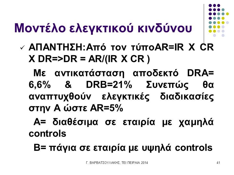 Γ. ΒΑΡΒΑΤΣΟΥΛΑΚΗΣ, ΤΕΙ ΠΕΙΡΑΙΑ 201441 Μοντέλο ελεγκτικού κινδύνου ΑΠΑΝΤΗΣΗ:Από τον τύποAR=IR X CR X DR=>DR = AR/(IR X CR ) Με αντικατάσταση αποδεκτό D
