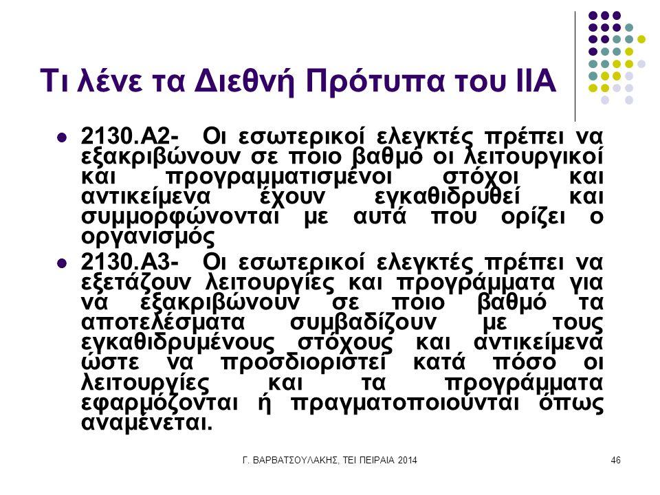 Γ. ΒΑΡΒΑΤΣΟΥΛΑΚΗΣ, ΤΕΙ ΠΕΙΡΑΙΑ 201446 Τι λένε τα Διεθνή Πρότυπα του IIA 2130.A2- Οι εσωτερικοί ελεγκτές πρέπει να εξακριβώνουν σε ποιο βαθμό οι λειτου