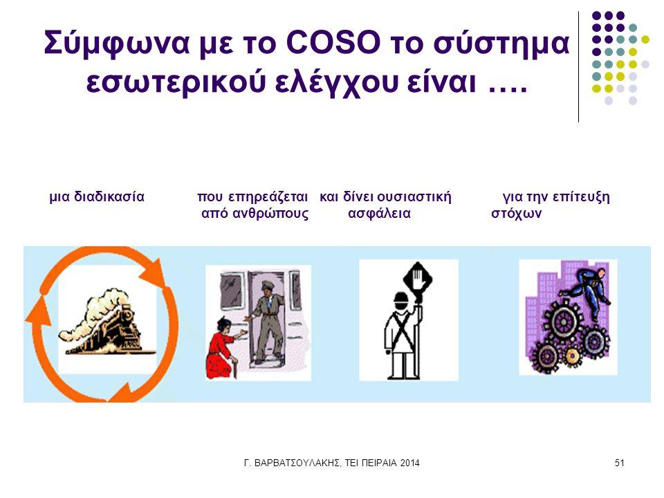 Γ. ΒΑΡΒΑΤΣΟΥΛΑΚΗΣ, ΤΕΙ ΠΕΙΡΑΙΑ 201451 Σύμφωνα με το COSO το σύστημα εσωτερικού ελέγχου είναι …. μια διαδικασία που επηρεάζεται και δίνει ουσιαστική γι