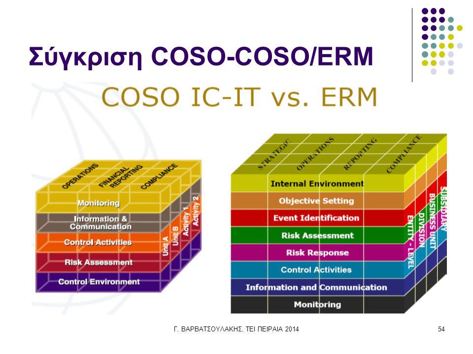 Γ. ΒΑΡΒΑΤΣΟΥΛΑΚΗΣ, ΤΕΙ ΠΕΙΡΑΙΑ 201454 Σύγκριση COSO-COSO/ERM