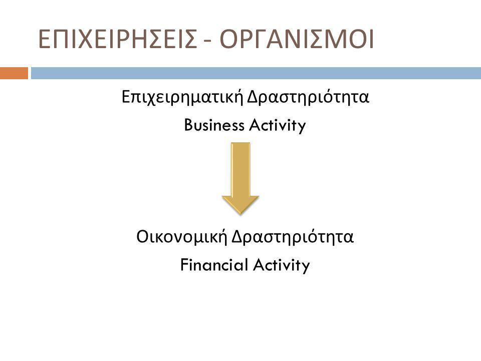 ΕΠΙΧΕΙΡΗΣΗ Για να λειτουργήσει η επιχείρηση χρειάζεται: Πόρους Resources Δικοί μας ( ΙΔΙΟΙ ) Owners Equity ΌΧΙ Δικοί μας ( ΥΠΟΧΡΕΩΣΕΙΣ ) Liabilities