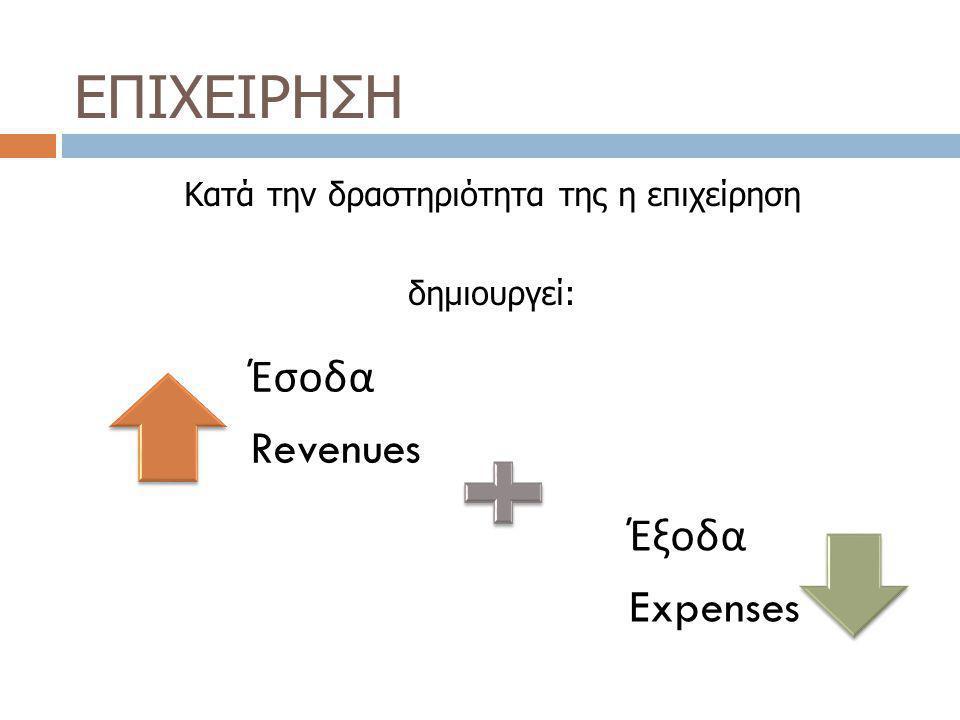 ΠΑΘΗΤΙΚΟ (LIABILITIES) Σύνολο υποχρεώσεων της οικονομικής μονάδας προς τρίτους και των οποίων η αξία μπορεί να προσδιοριστεί με αντικειμενικό τρόπο