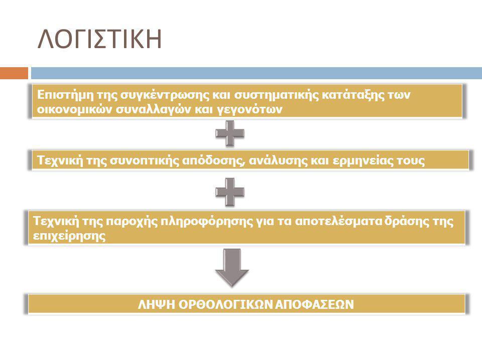 ΛΟΓΑΡΙΣΜΟΣ (ACCOUNT) Πίνακας που απεικονίζει με χρονολογική σειρά σε μονάδες χρήματος την αρχική θέση και τις μεταβολές κάθε στοιχείου που είτε προσδιορίζουν την οικονομική κατάσταση της επιχείρησης είτε αποτυπώνει τη δραστηριότητα της.
