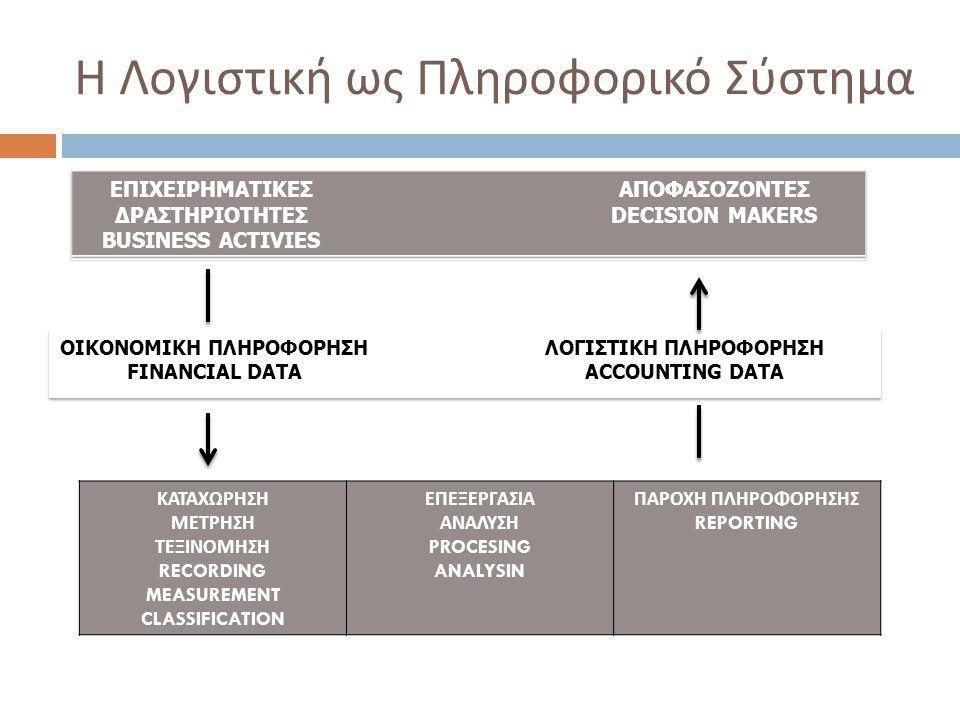 Σημαντικές Λογιστικές Καταστάσεις Ισολογισμός (Balance sheet) Κατάσταση Α π οτελεσμάτων Χρήση Λογαριασμοί Ενεργητικού Παθητικού Εσόδων Εξόδων
