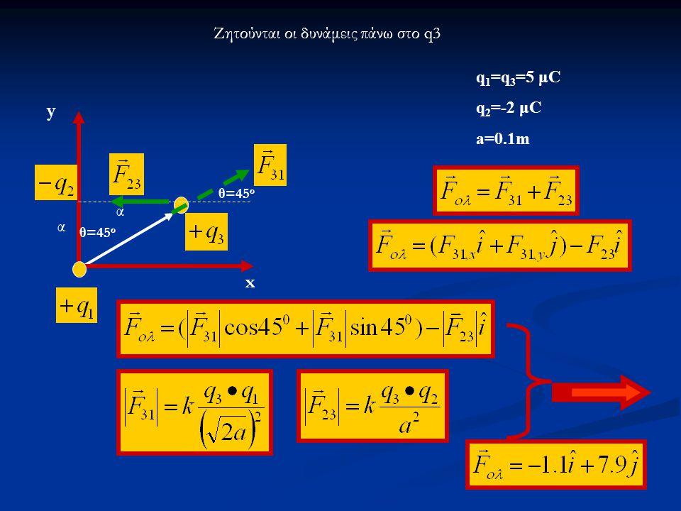 x α y Ζητούνται οι δυνάμεις πάνω στο q3 α θ=45 ο q 1 =q 3 =5 μC q 2 =-2 μC a=0.1m