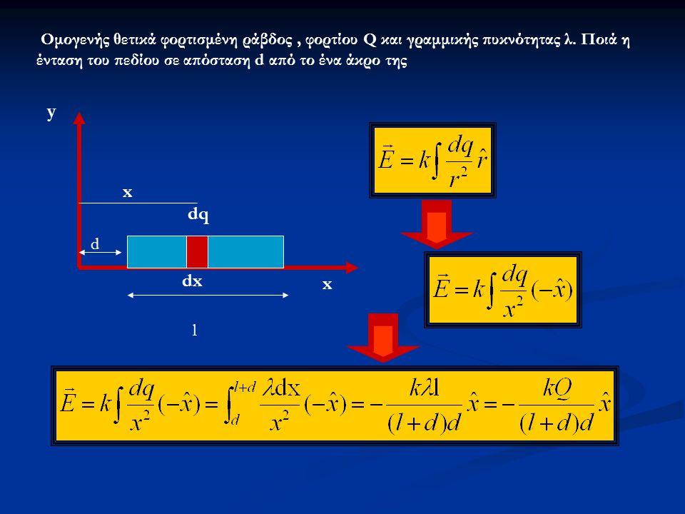 y x x dx d l Oμογενής θετικά φορτισμένη ράβδος, φορτίου Q και γραμμικής πυκνότητας λ.