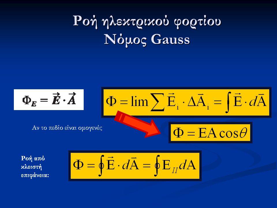 Αν το πεδίο είναι ομογενές Ροή από κλειστή επιφάνεια: Ροή ηλεκτρικού φορτίου Νόμος Gauss