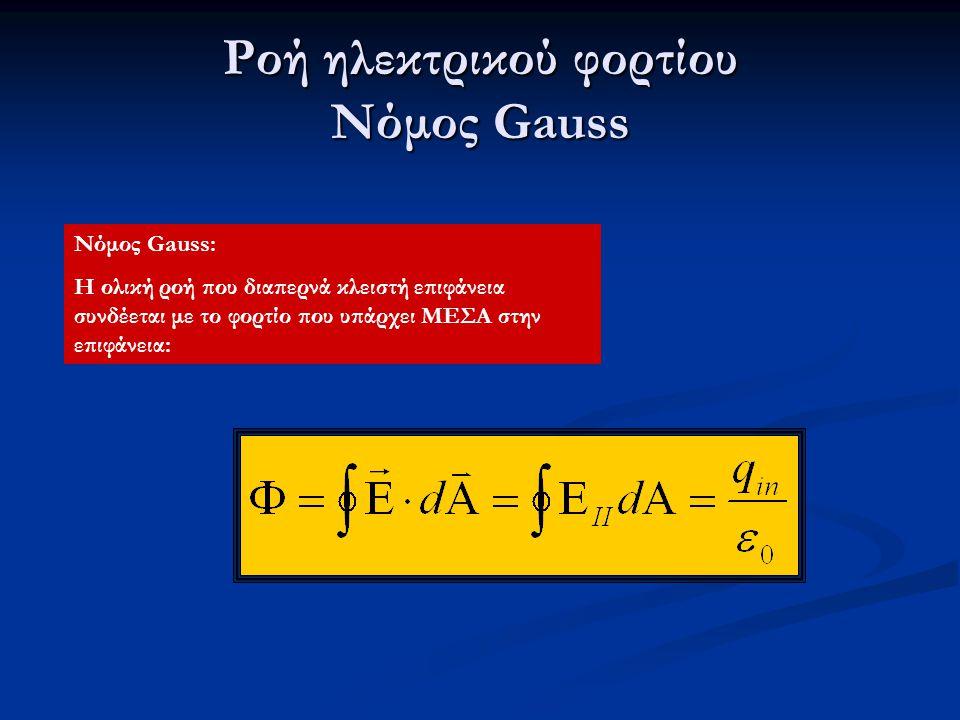 Νόμος Gauss: Η ολική ροή που διαπερνά κλειστή επιφάνεια συνδέεται με το φορτίο που υπάρχει ΜΕΣΑ στην επιφάνεια: