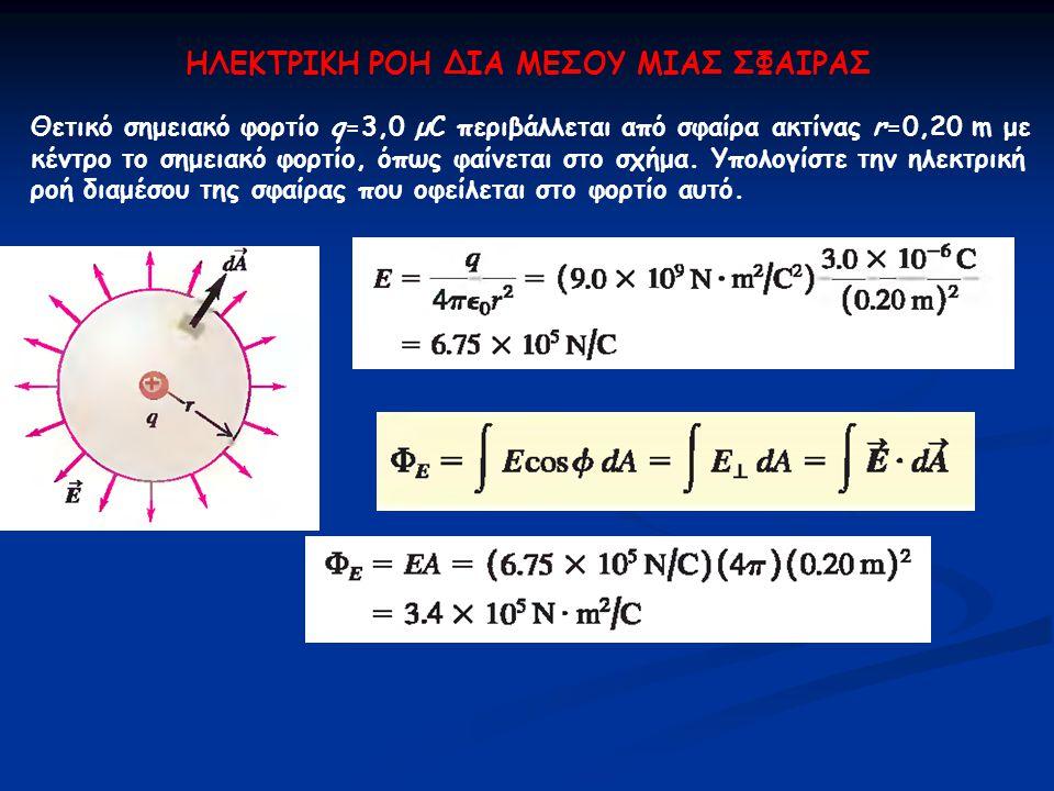 ΗΛΕΚΤΡΙΚΗ ΡΟΗ ΔΙΑ ΜΕΣΟΥ ΜΙΑΣ ΣΦΑΙΡΑΣ Θετικό σημειακό φορτίο q=3,0 μC περιβάλλεται από σφαίρα ακτίνας r=0,20 m με κέντρο το σημειακό φορτίο, όπως φαίνεται στο σχήμα.