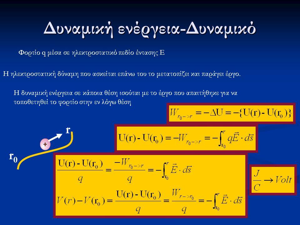 Δυναμική ενέργεια-Δυναμικό Φορτίο q μέσα σε ηλεκτροστατικό πεδίο έντασης Ε Η ηλεκτροστατική δύναμη που ασκείται επάνω του το μετατοπίζει και παράγει έργο.