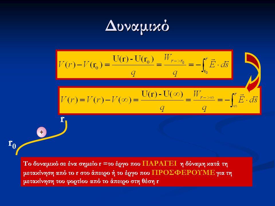 Δυναμικό r0r0 r Το δυναμικό σε ένα σημείο r =το έργο που ΠΑΡΑΓΕΙ η δύναμη κατά τη μετακίνηση από το r στο άπειρο ή το έργο που ΠΡΟΣΦΕΡΟΥΜΕ για τη μετακίνηση του φορτίου από το άπειρο στη θέση r