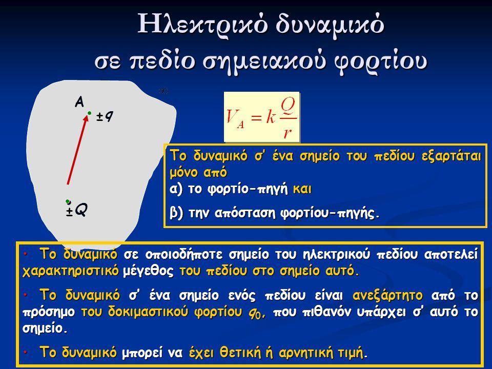 Ηλεκτρικό δυναμικό σε πεδίο σημειακού φορτίου Q Το δυναμικό σ' ένα σημείο του πεδίου εξαρτάται μόνο από α) το φορτίο-πηγή και β) την απόσταση φορτίου-πηγής.