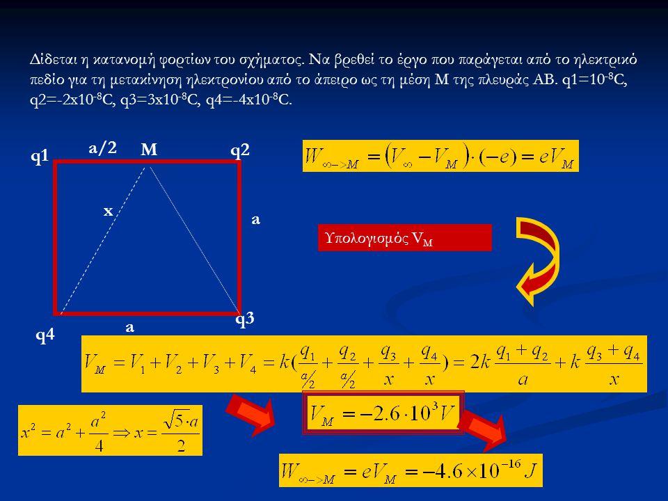 Δίδεται η κατανομή φορτίων του σχήματος.