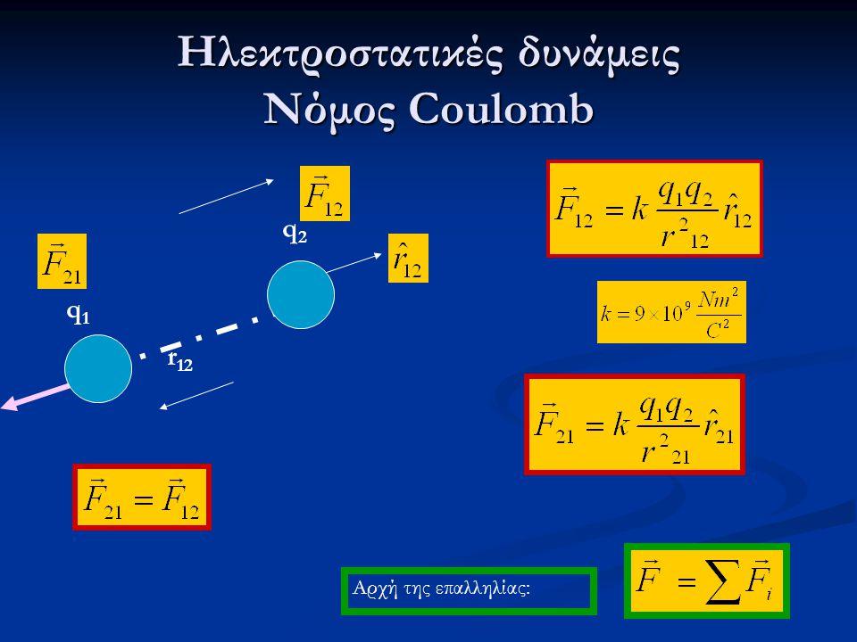 Ηλεκτροστατικές δυνάμεις Νόμος Coulomb r 12 q1q1 q2q2 Αρχή της επαλληλίας: