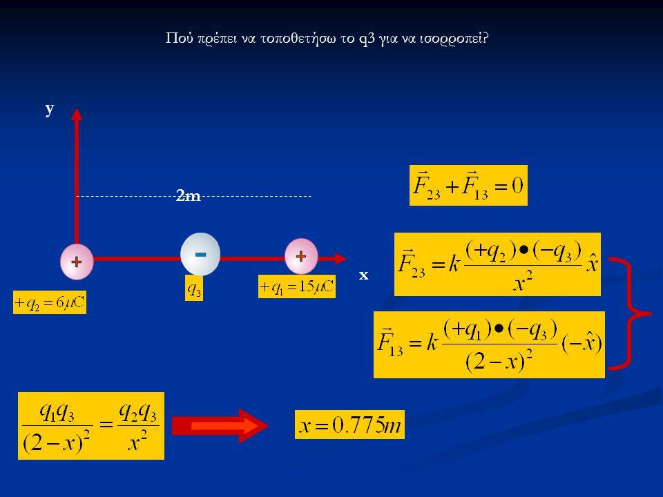 x 2m y Πού πρέπει να τοποθετήσω το q3 για να ισορροπεί?