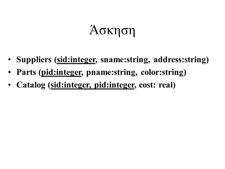 Άσκηση Suppliers (sid:integer, sname:string, address:string) Parts (pid:integer, pname:string, color:string) Catalog (sid:integer, pid:integer, cost: