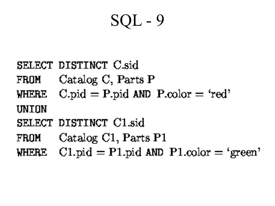 SQL - 9