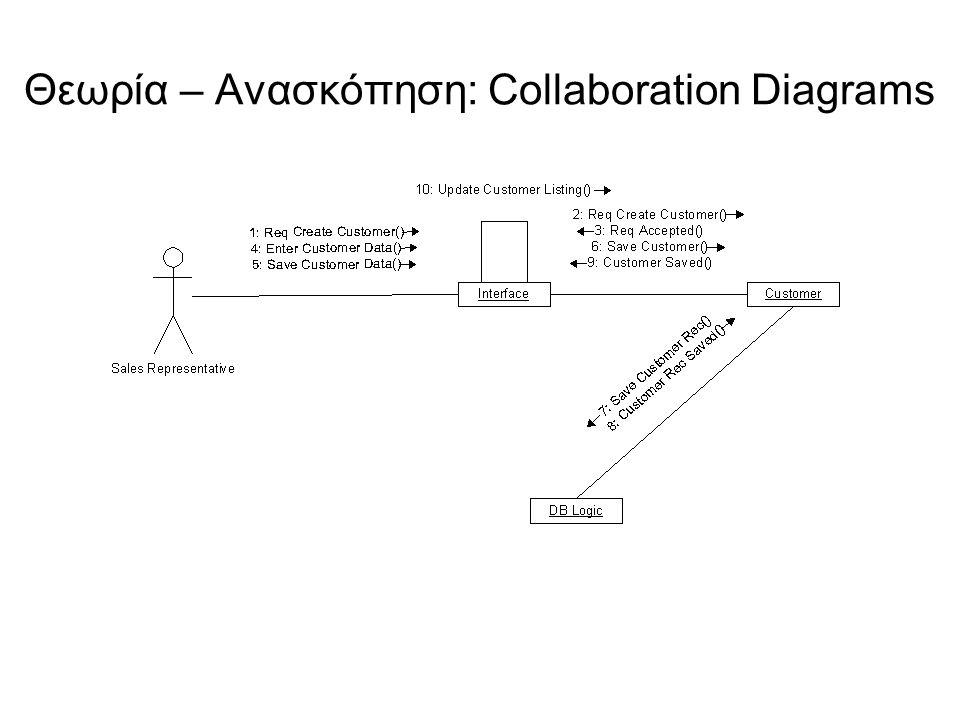Θεωρία – Ανασκόπηση: Collaboration Diagrams