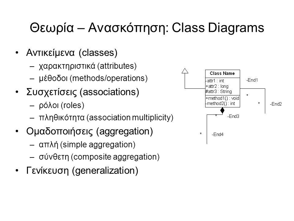 Θεωρία – Ανασκόπηση: Class Diagrams Αντικείμενα (classes) –χαρακτηριστικά (attributes) –μέθοδοι (methods/operations) Συσχετίσεις (associations) –ρόλοι