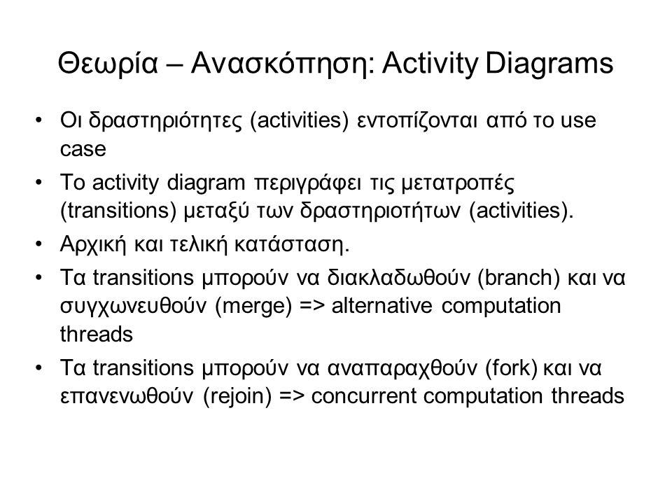 Θεωρία – Ανασκόπηση: Activity Diagrams Οι δραστηριότητες (activities) εντοπίζονται από το use case To activity diagram περιγράφει τις μετατροπές (tran