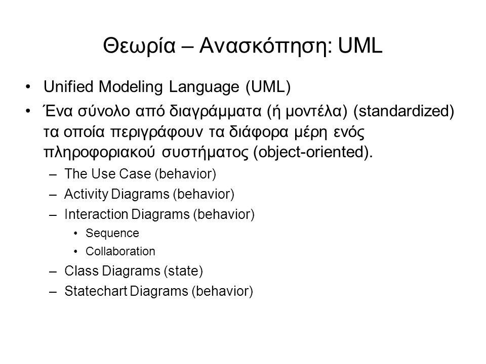 Θεωρία – Ανασκόπηση: UML Unified Modeling Language (UML) Ένα σύνολο από διαγράμματα (ή μοντέλα) (standardized) τα οποία περιγράφουν τα διάφορα μέρη εν