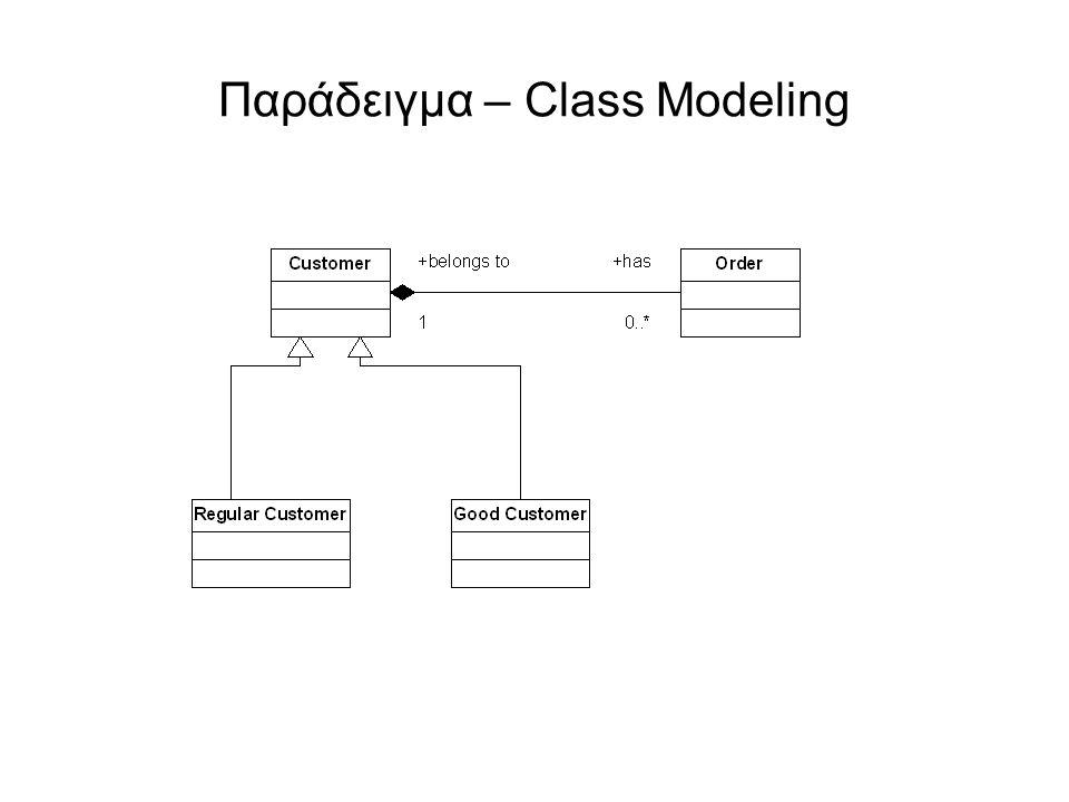 Παράδειγμα – Class Modeling