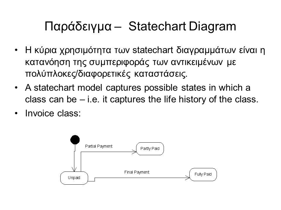 Παράδειγμα – Statechart Diagram Η κύρια χρησιμότητα των statechart διαγραμμάτων είναι η κατανόηση της συμπεριφοράς των αντικειμένων με πολύπλοκες/διαφ