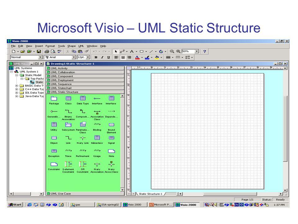 Microsoft Visio – UML Static Structure
